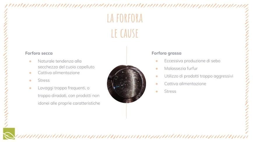 forfora cause